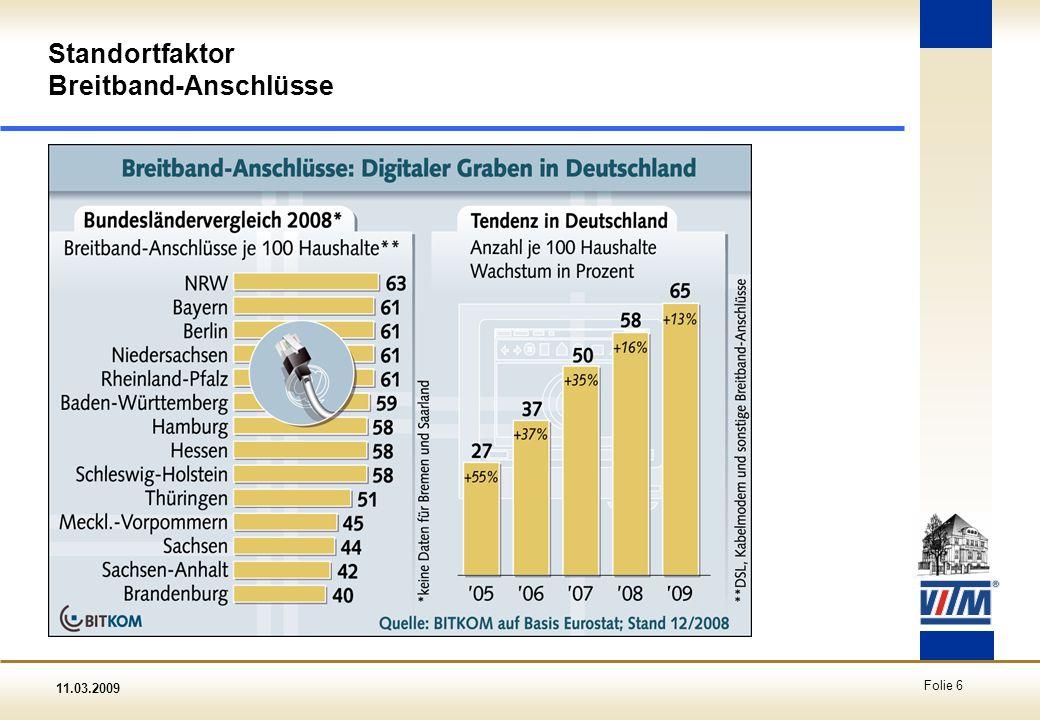 11.03.2009 Folie 6 Standortfaktor Breitband-Anschlüsse