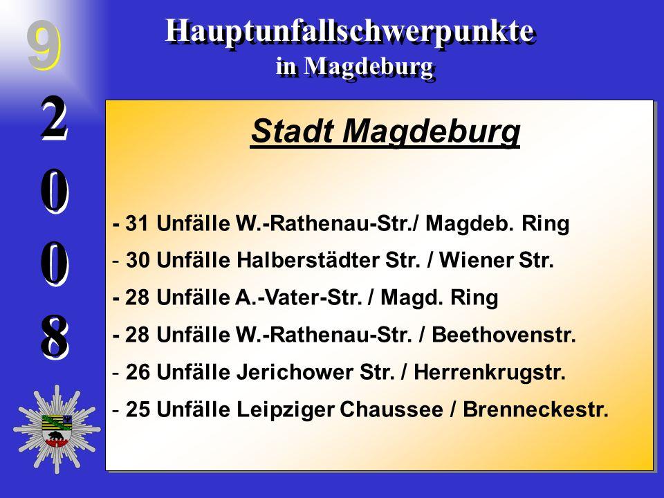 20082008 2 0 0 8 Hauptunfallschwerpunkte in Magdeburg Hauptunfallschwerpunkte in Magdeburg 9 9 Stadt Magdeburg - 31 Unfälle W.-Rathenau-Str./ Magdeb.
