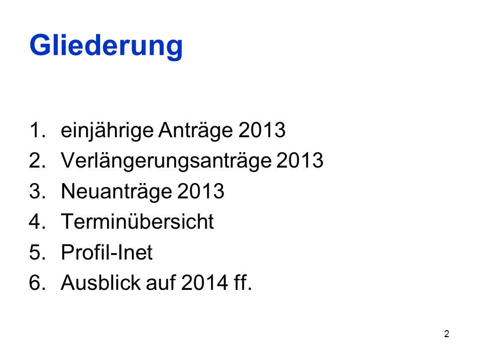 2 Gliederung 1.einjährige Anträge 2013 2.Verlängerungsanträge 2013 3.Neuanträge 2013 4.Terminübersicht 5.Profil-Inet 6.Ausblick auf 2014 ff.