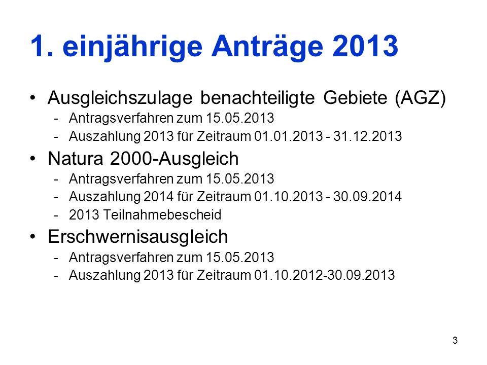 3 1. einjährige Anträge 2013 Ausgleichszulage benachteiligte Gebiete (AGZ) -Antragsverfahren zum 15.05.2013 -Auszahlung 2013 für Zeitraum 01.01.2013 -