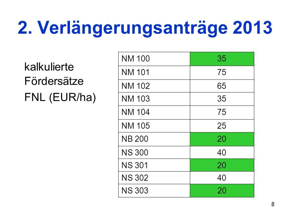 8 2. Verlängerungsanträge 2013 kalkulierte Fördersätze FNL (EUR/ha) NM 10035 NM 10175 NM 10265 NM 10335 NM 10475 NM 10525 NB 20020 NS 30040 NS 30120 N