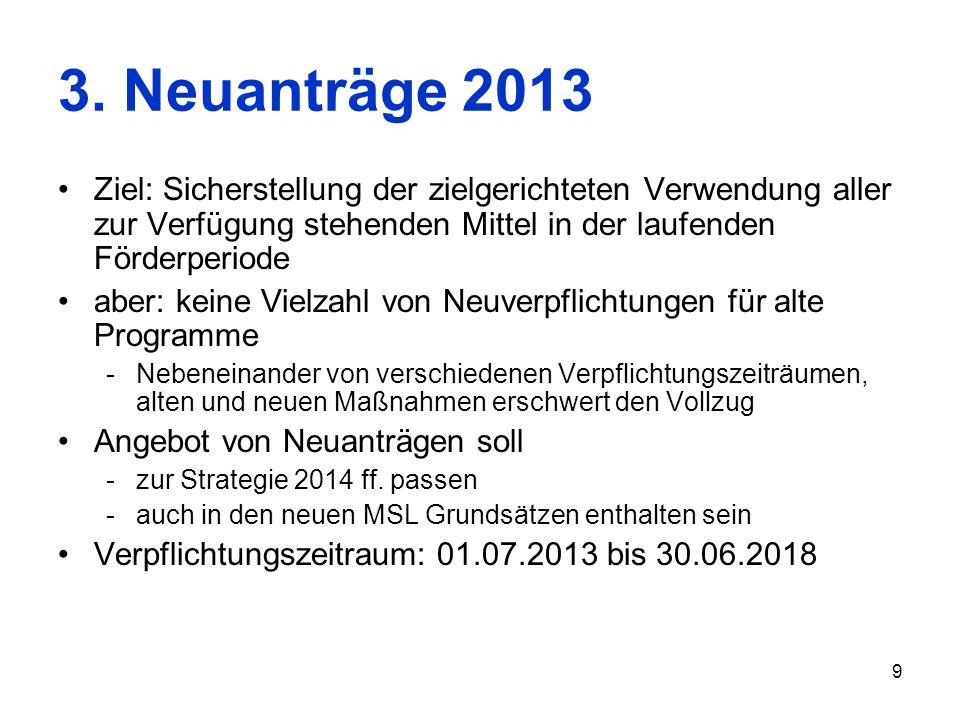 9 3. Neuanträge 2013 Ziel: Sicherstellung der zielgerichteten Verwendung aller zur Verfügung stehenden Mittel in der laufenden Förderperiode aber: kei