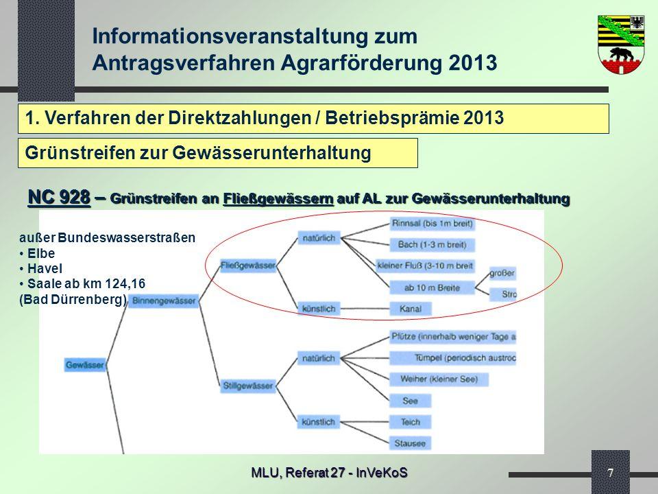 Informationsveranstaltung zum Antragsverfahren Agrarförderung 2013 MLU, Referat 27 - InVeKoS7 1. Verfahren der Direktzahlungen / Betriebsprämie 2013 N