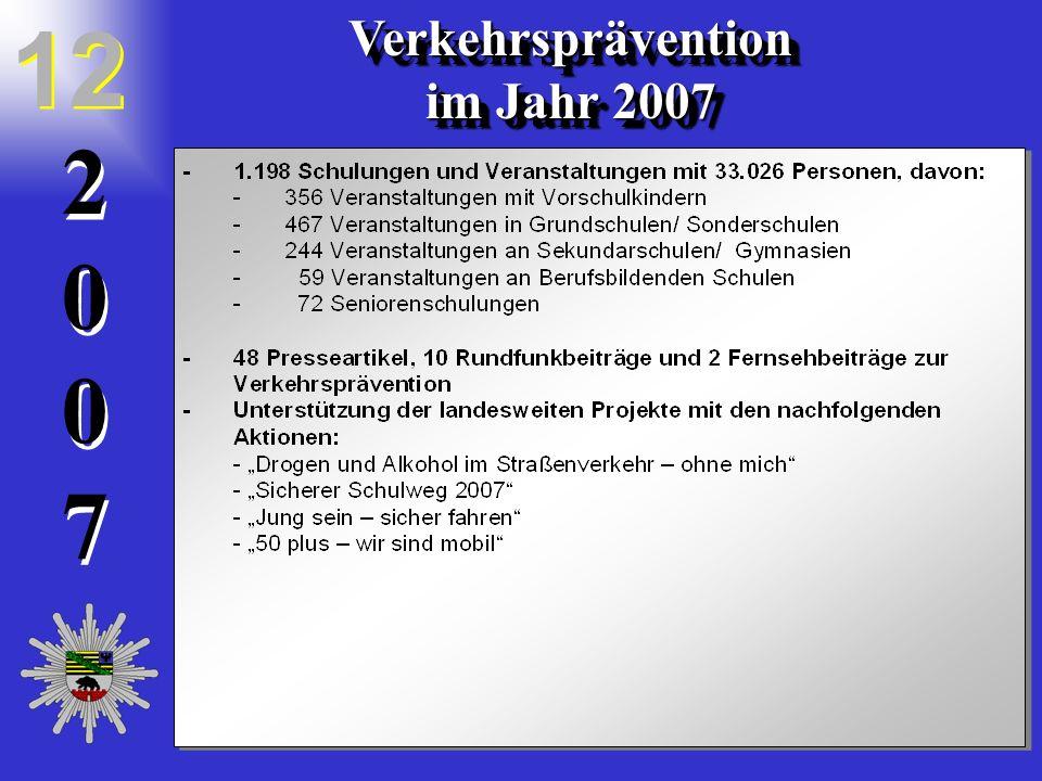 20072007 2 0 0 7Verkehrsprävention im Jahr 2007 Verkehrsprävention 12
