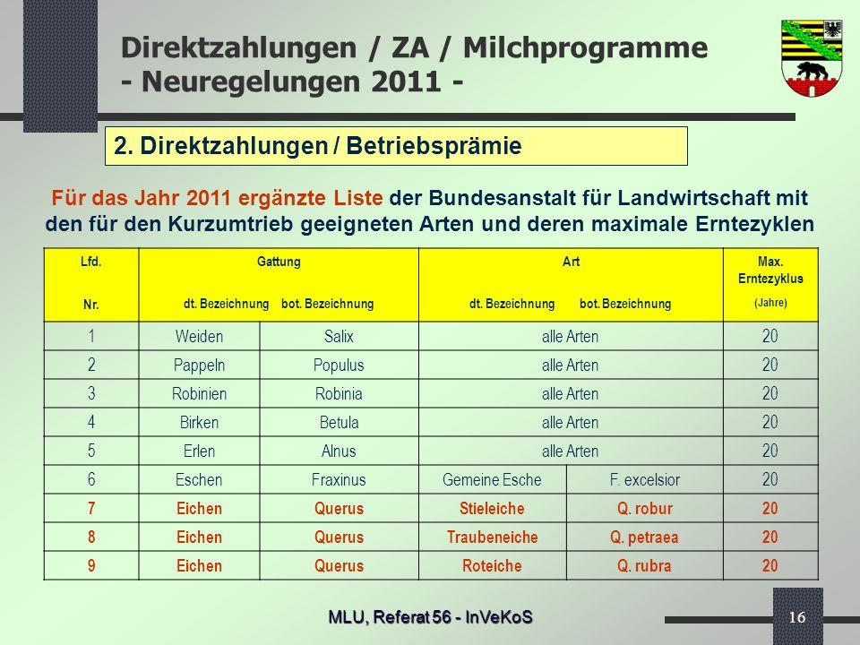 Direktzahlungen / ZA / Milchprogramme - Neuregelungen 2011 - MLU, Referat 56 - InVeKoS16 2. Direktzahlungen / Betriebsprämie Für das Jahr 2011 ergänzt