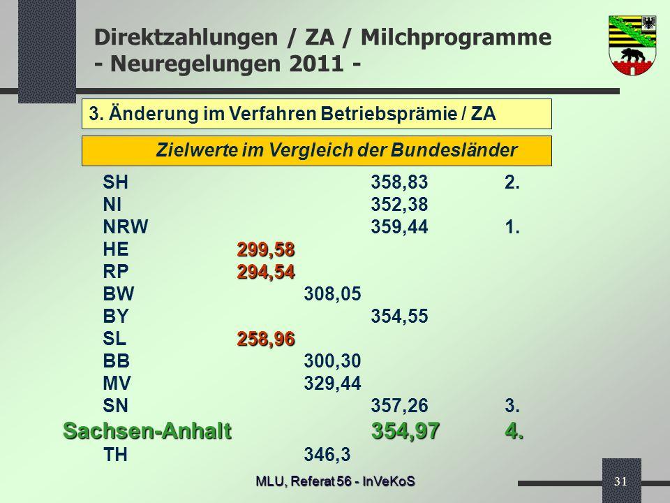 Direktzahlungen / ZA / Milchprogramme - Neuregelungen 2011 - MLU, Referat 56 - InVeKoS31 3. Änderung im Verfahren Betriebsprämie / ZA Zielwerte im Ver