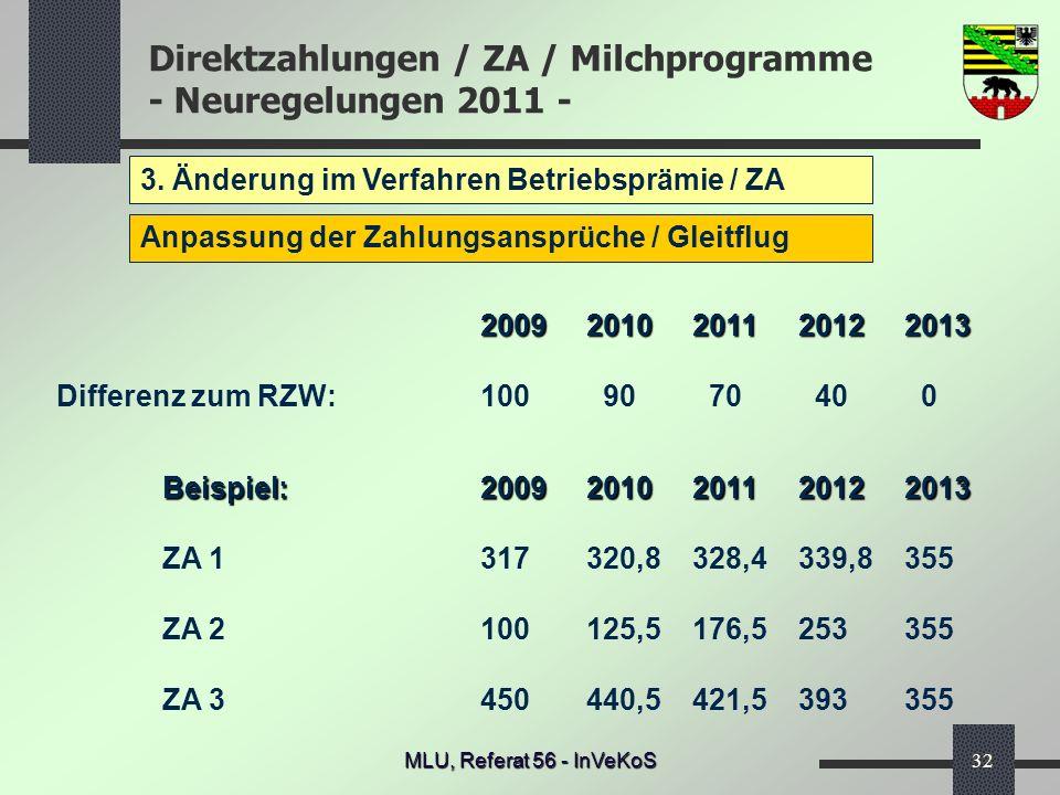 Direktzahlungen / ZA / Milchprogramme - Neuregelungen 2011 - MLU, Referat 56 - InVeKoS32 3. Änderung im Verfahren Betriebsprämie / ZA Anpassung der Za