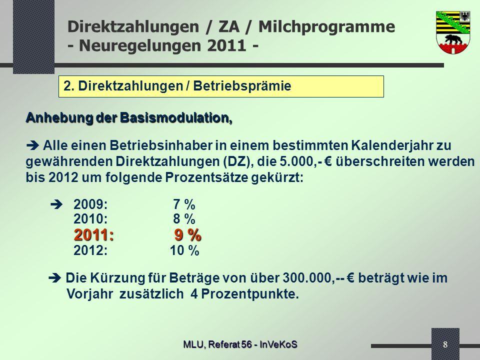 Direktzahlungen / ZA / Milchprogramme - Neuregelungen 2011 - MLU, Referat 56 - InVeKoS8 2. Direktzahlungen / Betriebsprämie Anhebung der Basismodulati
