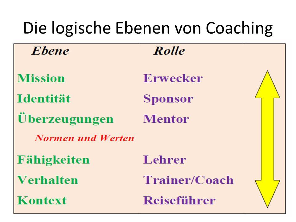 Die logische Ebenen von Coaching