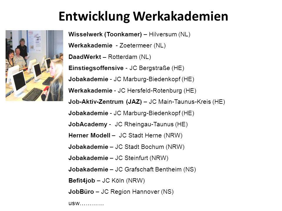 Entwicklung Werkakademien Wisselwerk (Toonkamer) – Hilversum (NL) Werkakademie - Zoetermeer (NL) DaadWerkt – Rotterdam (NL) Einstiegsoffensive - JC Bergstraße (HE) Jobakademie - JC Marburg-Biedenkopf (HE) Werkakademie - JC Hersfeld-Rotenburg (HE) Job-Aktiv-Zentrum (JAZ) – JC Main-Taunus-Kreis (HE) Jobakademie - JC Marburg-Biedenkopf (HE) JobAcademy - JC Rheingau-Taunus (HE) Herner Modell – JC Stadt Herne (NRW) Jobakademie – JC Stadt Bochum (NRW) Jobakademie – JC Steinfurt (NRW) Jobakademie – JC Grafschaft Bentheim (NS) Befit4job – JC Köln (NRW) JobBüro – JC Region Hannover (NS) usw…………