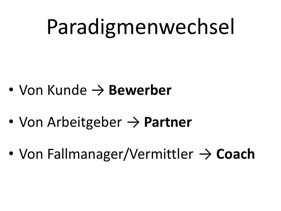 Paradigmenwechsel Von Kunde Bewerber Von Arbeitgeber Partner Von Fallmanager/Vermittler Coach
