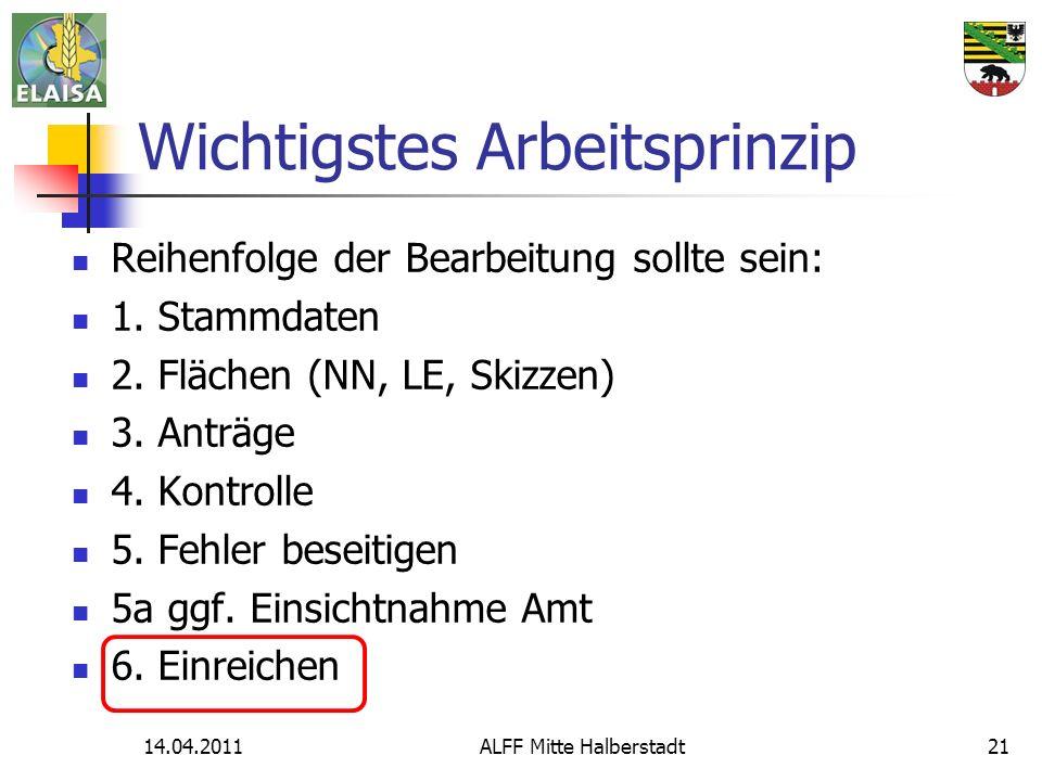 14.04.2011ALFF Mitte Halberstadt21 Wichtigstes Arbeitsprinzip Reihenfolge der Bearbeitung sollte sein: 1.