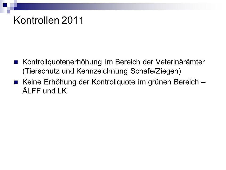 Kontrollen 2011 Kontrollquotenerhöhung im Bereich der Veterinärämter (Tierschutz und Kennzeichnung Schafe/Ziegen) Keine Erhöhung der Kontrollquote im grünen Bereich – ÄLFF und LK