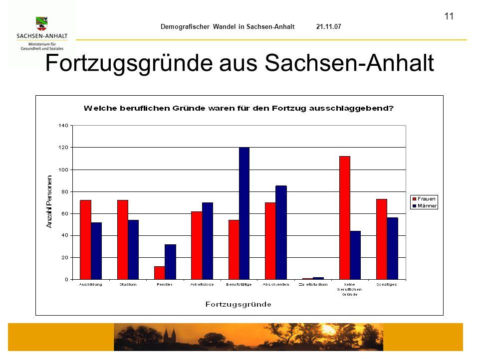 11 Demografischer Wandel in Sachsen-Anhalt 21.11.07 Fortzugsgründe aus Sachsen-Anhalt