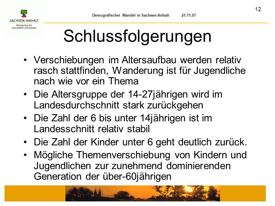 12 Demografischer Wandel in Sachsen-Anhalt 21.11.07 Schlussfolgerungen Verschiebungen im Altersaufbau werden relativ rasch stattfinden, Wanderung ist