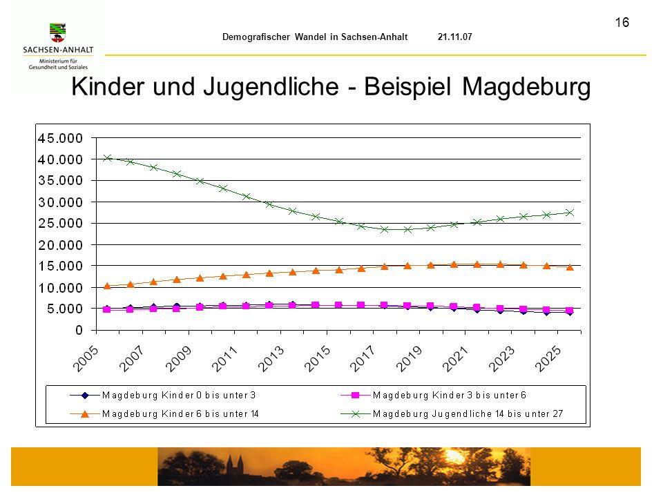 16 Demografischer Wandel in Sachsen-Anhalt 21.11.07 Kinder und Jugendliche - Beispiel Magdeburg