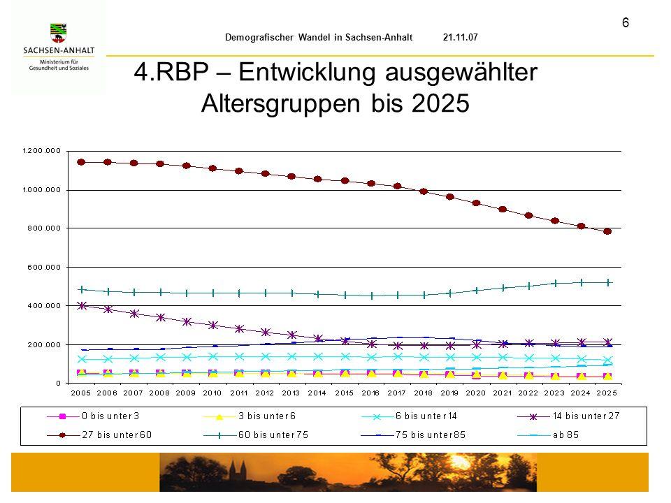 6 Demografischer Wandel in Sachsen-Anhalt 21.11.07 4.RBP – Entwicklung ausgewählter Altersgruppen bis 2025