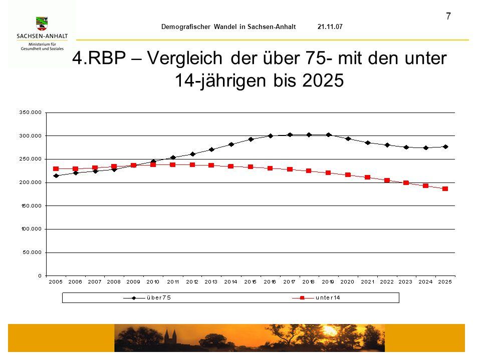18 Demografischer Wandel in Sachsen-Anhalt 21.11.07 Schlussfolgerungen Die demografische Entwicklung verläuft regional unterschiedlich Vor-Ort-Analysen sind nötig, um ein differenziertes Bild zu erhalten Auf dieser Basis sind regionale Antworten nötig Der Demografie-Check ist ein Beispiel dafür, wie regionale Differenzen stärker berücksichtigt werden können