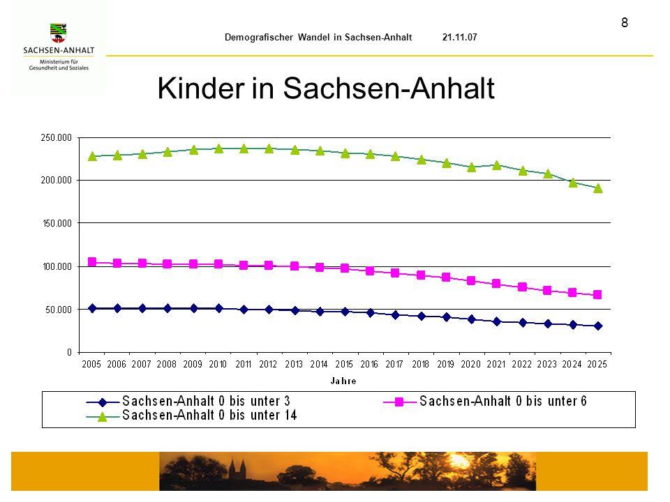19 Demografischer Wandel in Sachsen-Anhalt 21.11.07 Landespolitik zu Demografie und Kinder-/Jugendpolitik Die Landesregierung hat das Ziel Sachsen-Anhalt auf Dauer zu einem lebenswerten und weltoffenen Land zu machen.