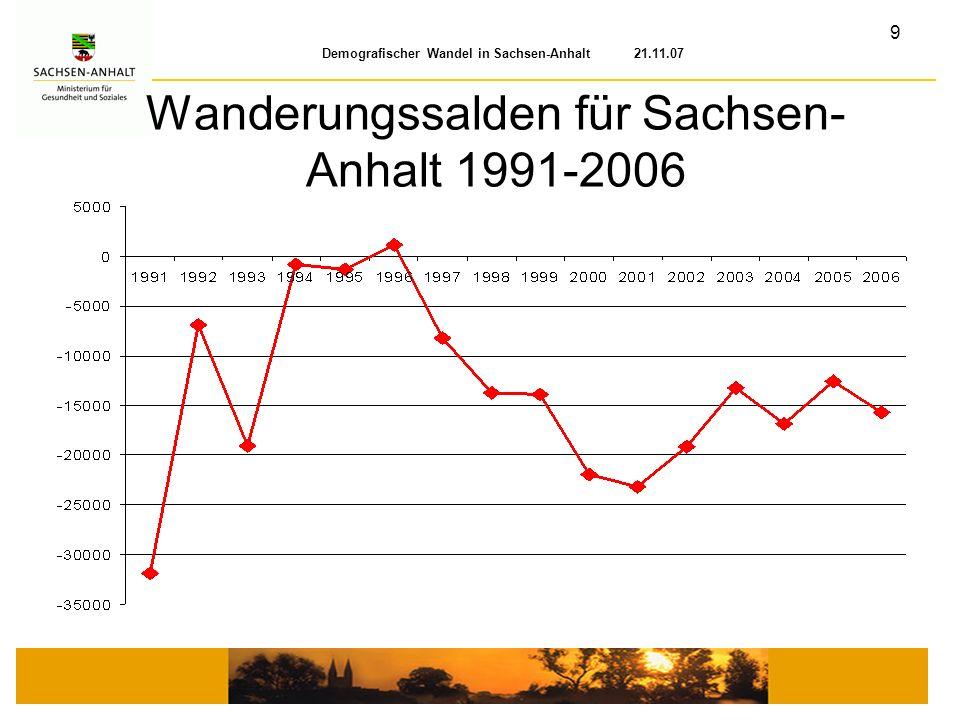 9 Demografischer Wandel in Sachsen-Anhalt 21.11.07 Wanderungssalden für Sachsen- Anhalt 1991-2006