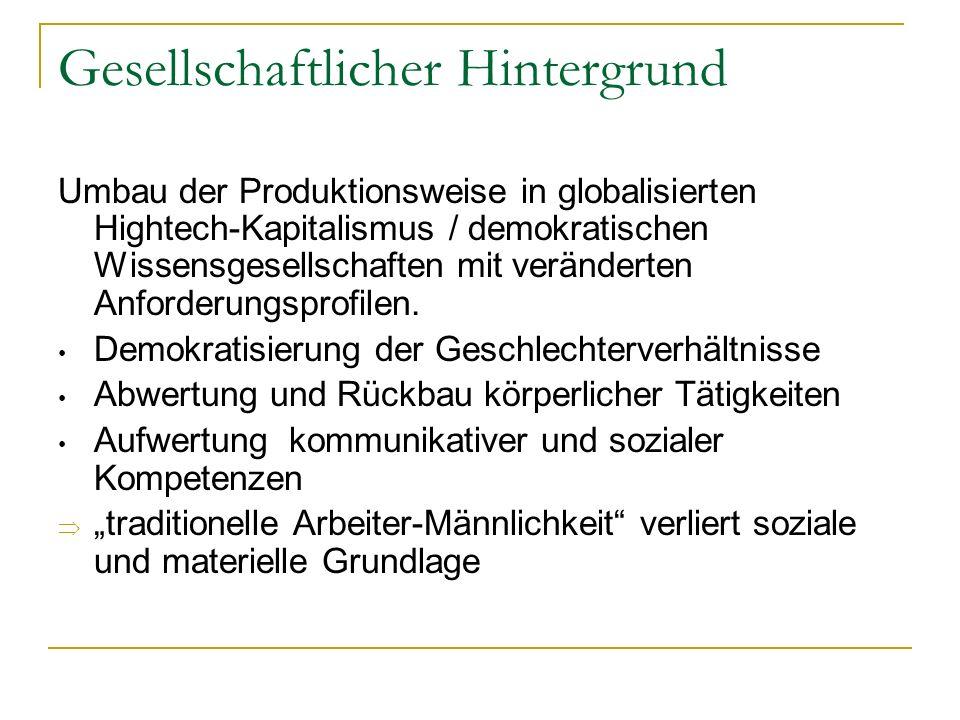 Gesellschaftlicher Hintergrund Umbau der Produktionsweise in globalisierten Hightech-Kapitalismus / demokratischen Wissensgesellschaften mit veränderten Anforderungsprofilen.
