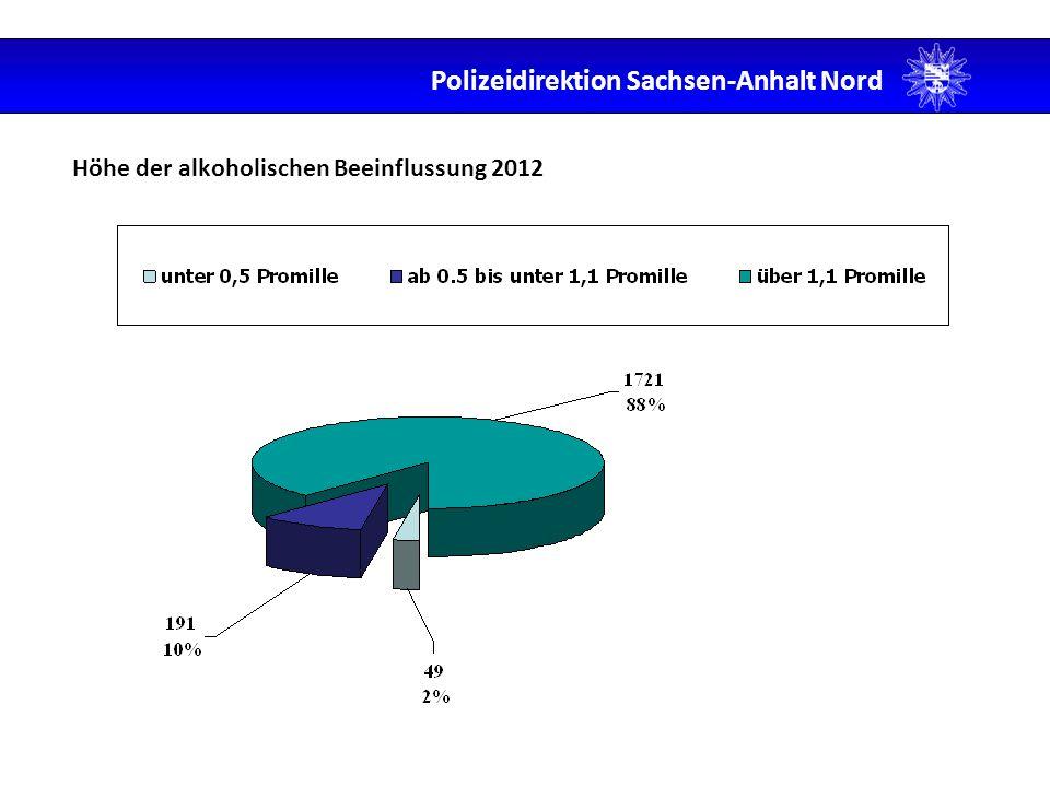 Höhe der alkoholischen Beeinflussung 2012 Polizeidirektion Sachsen-Anhalt Nord