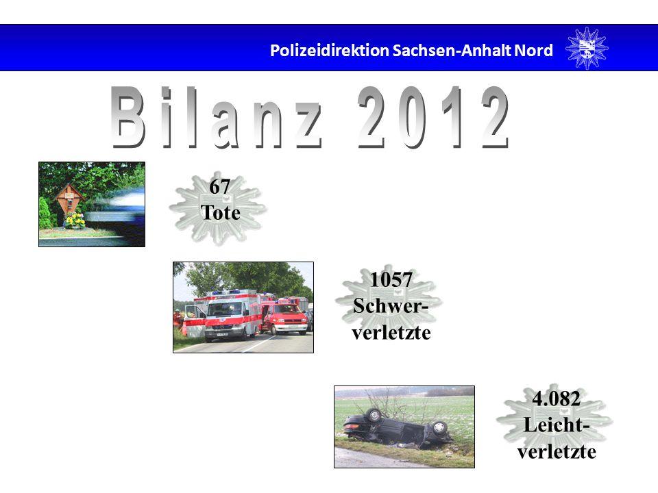 1057 Schwer- verletzte 4.082 Leicht- verletzte 67 Tote Polizeidirektion Sachsen-Anhalt Nord
