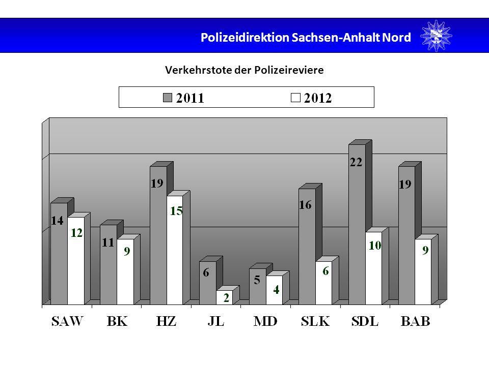 Verkehrstote der Polizeireviere Polizeidirektion Sachsen-Anhalt Nord