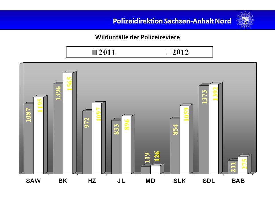 Wildunfälle der Polizeireviere Polizeidirektion Sachsen-Anhalt Nord
