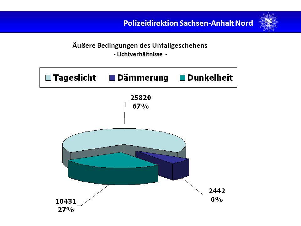 Lichtverhältnisse - Äußere Bedingungen des Unfallgeschehens - Lichtverhältnisse - Polizeidirektion Sachsen-Anhalt Nord