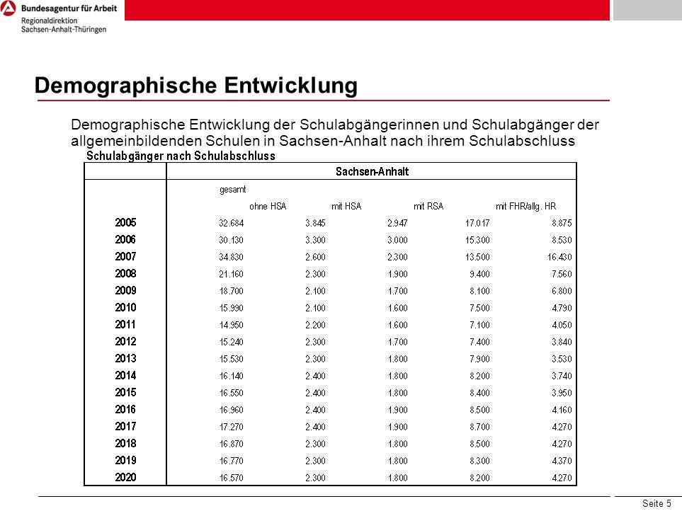 Seite 5 Demographische Entwicklung der Schulabgängerinnen und Schulabgänger der allgemeinbildenden Schulen in Sachsen-Anhalt nach ihrem Schulabschluss