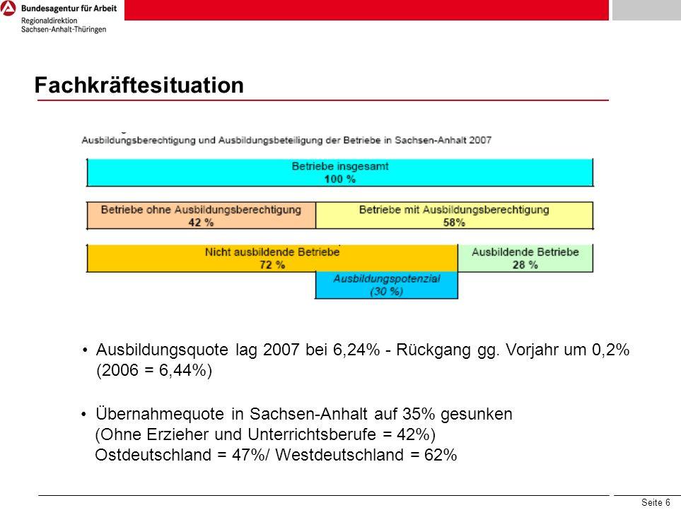 Seite 6 Übernahmequote in Sachsen-Anhalt auf 35% gesunken (Ohne Erzieher und Unterrichtsberufe = 42%) Ostdeutschland = 47%/ Westdeutschland = 62% Ausb