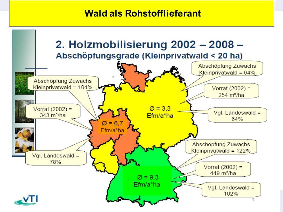 Waldgipfel Sa-An; M.Funk@ZS-Holz.de 13 Wald als Rohstofflieferant