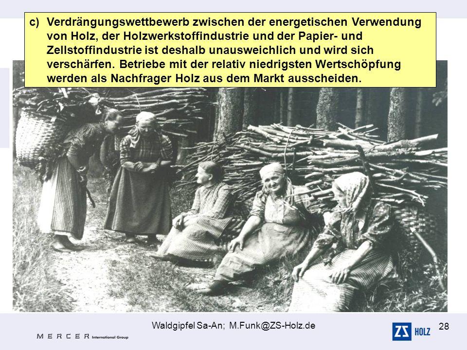 Waldgipfel Sa-An; M.Funk@ZS-Holz.de 28 c)Verdrängungswettbewerb zwischen der energetischen Verwendung von Holz, der Holzwerkstoffindustrie und der Pap