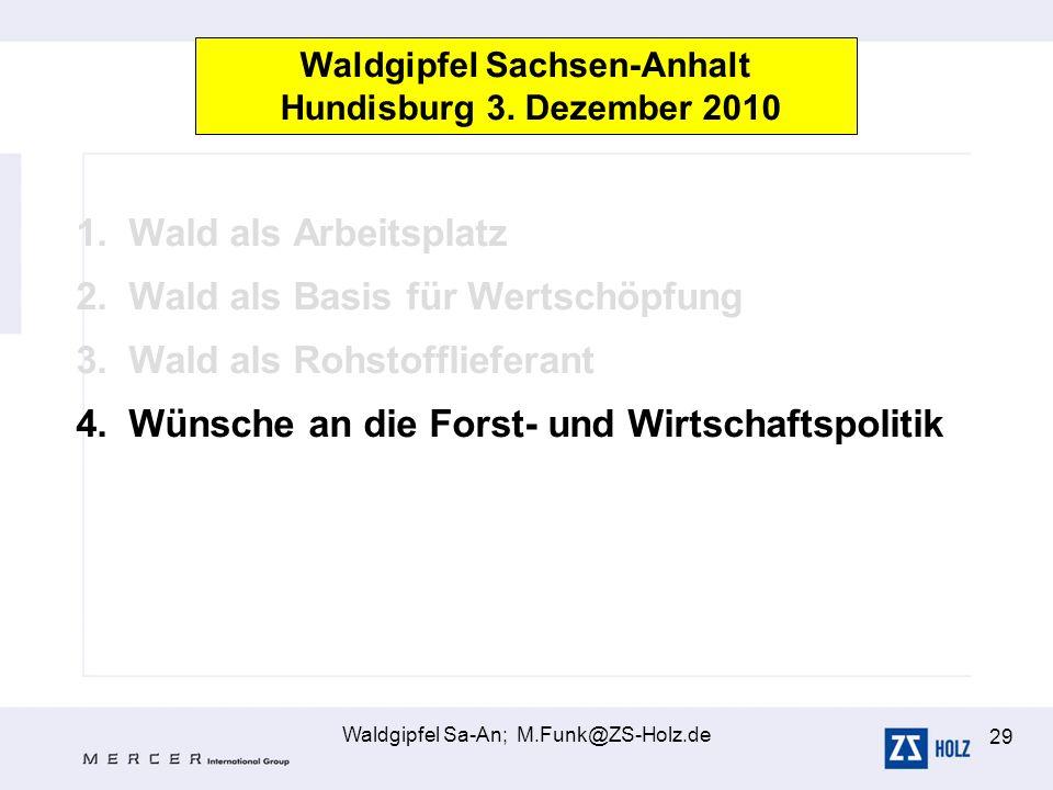 Waldgipfel Sa-An; M.Funk@ZS-Holz.de 29 1.Wald als Arbeitsplatz 2.Wald als Basis für Wertschöpfung 3.Wald als Rohstofflieferant 4.Wünsche an die Forst-