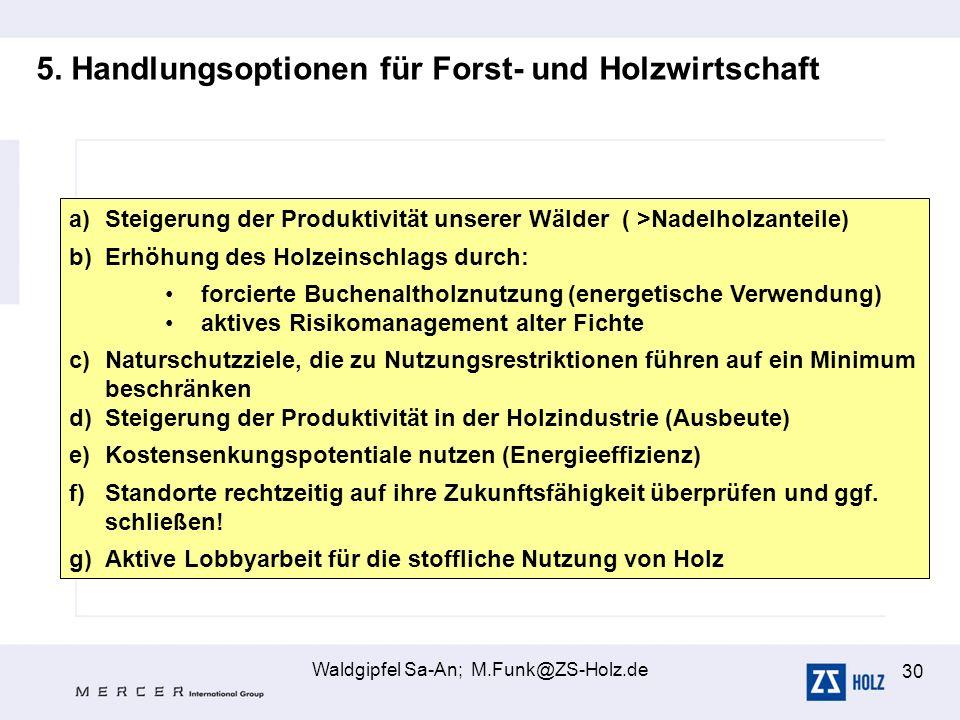 Waldgipfel Sa-An; M.Funk@ZS-Holz.de 30 a)Steigerung der Produktivität unserer Wälder ( >Nadelholzanteile) b)Erhöhung des Holzeinschlags durch: forcier