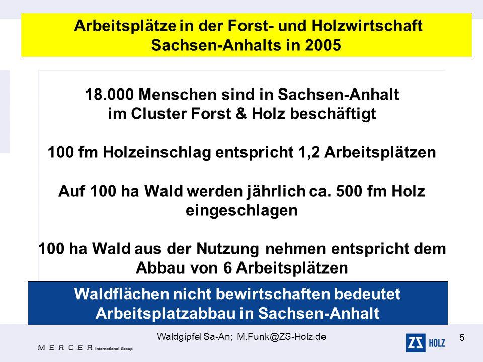 Waldgipfel Sa-An; M.Funk@ZS-Holz.de 5 Waldflächen nicht bewirtschaften bedeutet Arbeitsplatzabbau in Sachsen-Anhalt Arbeitsplätze in der Forst- und Ho