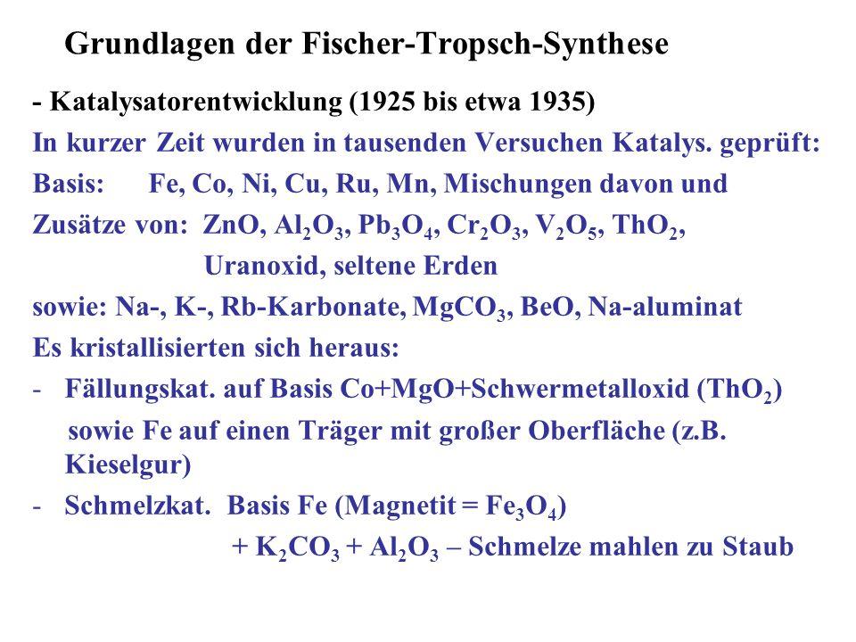 Grundlagen der Fischer-Tropsch-Synthese - Katalysatorentwicklung (1925 bis etwa 1935) In kurzer Zeit wurden in tausenden Versuchen Katalys. geprüft: B