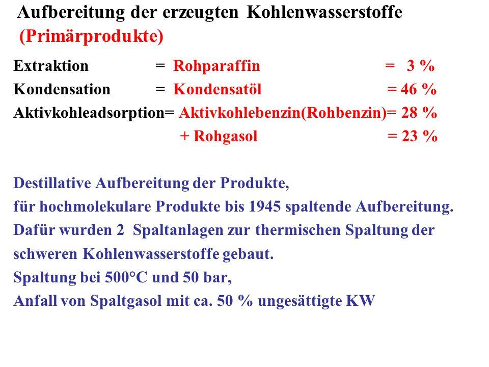 Aufbereitung der erzeugten Kohlenwasserstoffe (Primärprodukte) Extraktion = Rohparaffin = 3 % Kondensation = Kondensatöl = 46 % Aktivkohleadsorption=