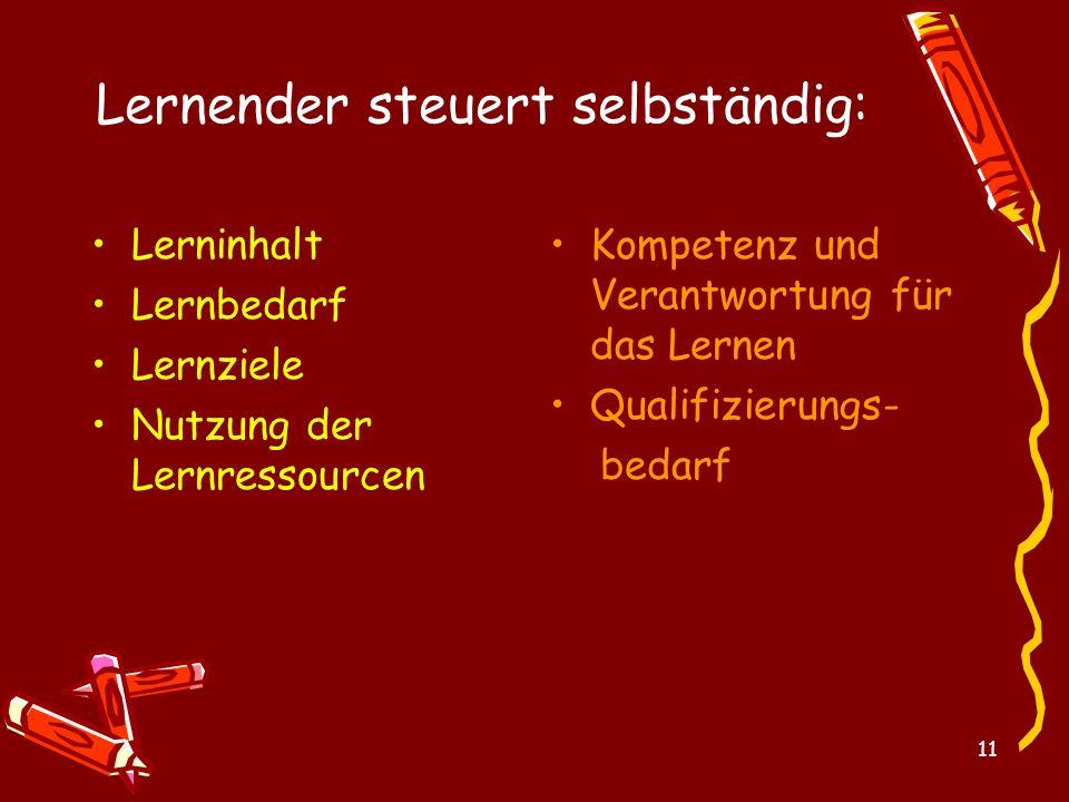 11 Lernender steuert selbständig: Lerninhalt Lernbedarf Lernziele Nutzung der Lernressourcen Kompetenz und Verantwortung für das Lernen Qualifizierung