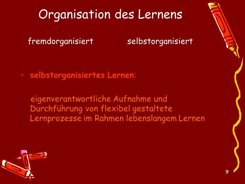 9 Organisation des Lernens fremdorganisiert selbstorganisiert selbstorganisiertes Lernen: eigenverantwortliche Aufnahme und Durchführung von flexibel