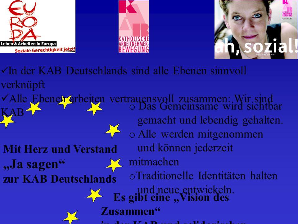 Mit Herz und Verstand Ja sagen zur KAB Deutschlands In der KAB Deutschlands sind alle Ebenen sinnvoll verknüpft Alle Ebenen arbeiten vertrauensvoll zusammen: Wir sind KAB o Das Gemeinsame wird sichtbar gemacht und lebendig gehalten.
