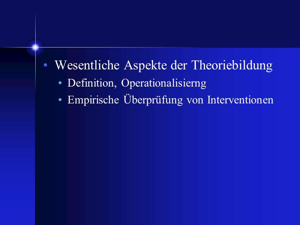 Wesentliche Aspekte der Theoriebildung Definition, Operationalisierng Empirische Überprüfung von Interventionen