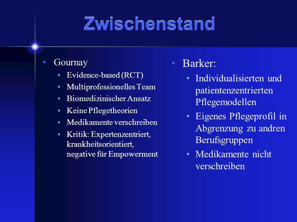 Zwischenstand Gournay Evidence-based (RCT) Multiprofessionelles Team Biomedizinischer Ansatz Keine Pflegetheorien Medikamente verschreiben Kritik: Exp