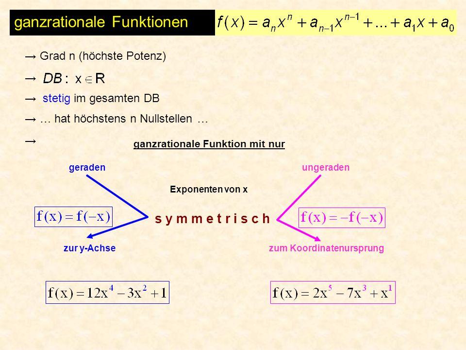 Grad n (höchste Potenz) ganzrationale Funktionen ganzrationale Funktion mit nur geradenungeraden Exponenten von x s y m m e t r i s c h zur y-Achse zu
