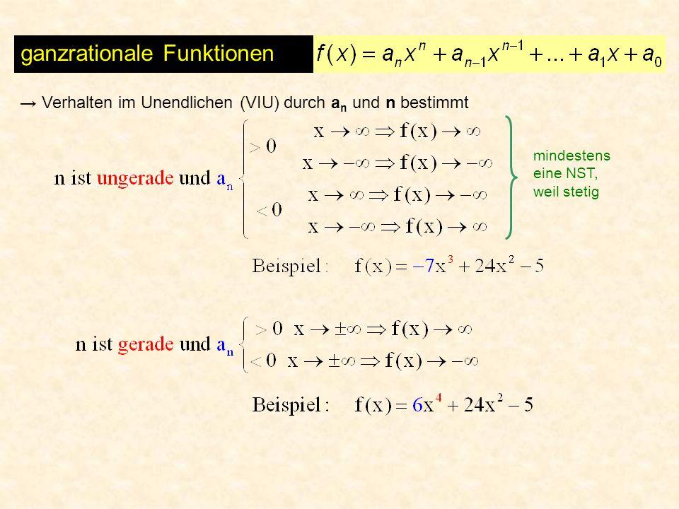Beispiele Grad Anz. NST Symmetrie VIU x x - 4 2 nicht symmetrisch a 4 = 2 > 0 und gerade f(x)