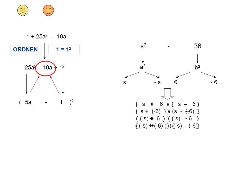 25a 2 – 10a + 1 2 ( - ) 2 5a1 a2a2 b2b2 ( + ) ( - ) s 2 - 36 1 + 25a 2 – 10a ORDNEN1 = 1 2 s- s6- 6 ( + ) ( - ) ( s + 6 ) ( s - 6 ) ( s + (-6) ) ( s -