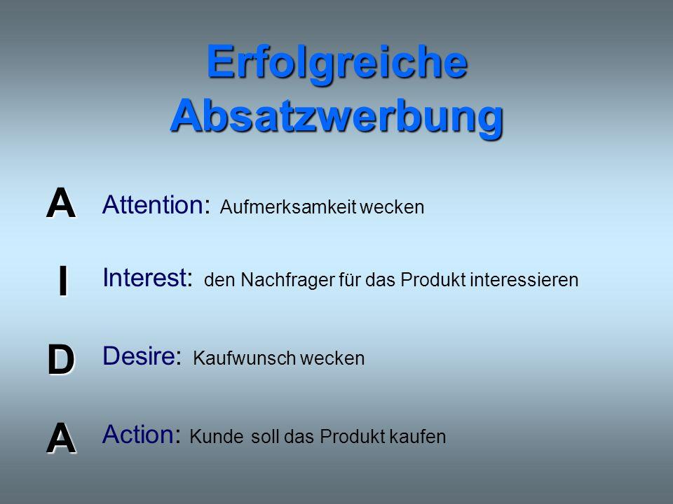 Erfolgreiche Absatzwerbung A Attention: Aufmerksamkeit wecken I Interest: den Nachfrager für das Produkt interessieren D Desire: Kaufwunsch wecken A A