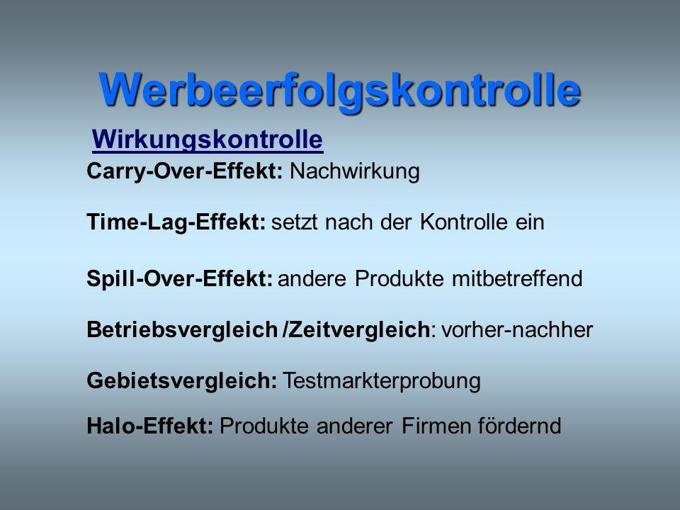 Werbeerfolgskontrolle Carry-Over-Effekt: Nachwirkung Time-Lag-Effekt: setzt nach der Kontrolle ein Spill-Over-Effekt: andere Produkte mitbetreffend Be