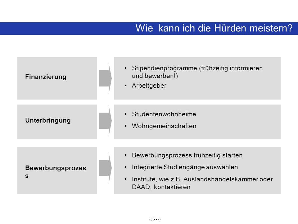 Slide 11 Wie kann ich die Hürden meistern? Bewerbungsprozes s Unterbringung Finanzierung Stipendienprogramme (frühzeitig informieren und bewerben!) Ar